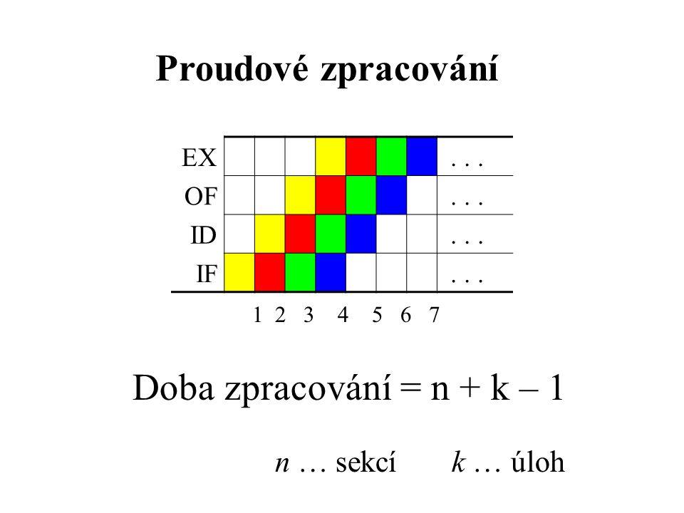 Proudové zpracování Doba zpracování = n + k – 1 n … sekcí k … úloh EX
