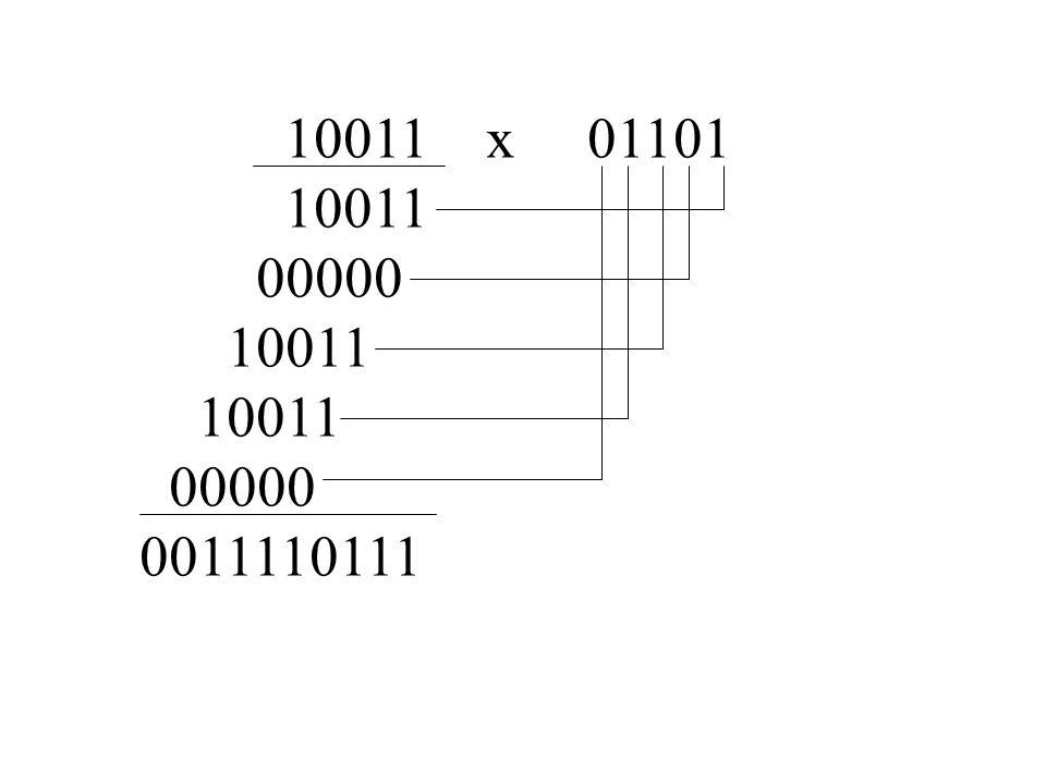 10011 x 01101 10011 00000 0011110111