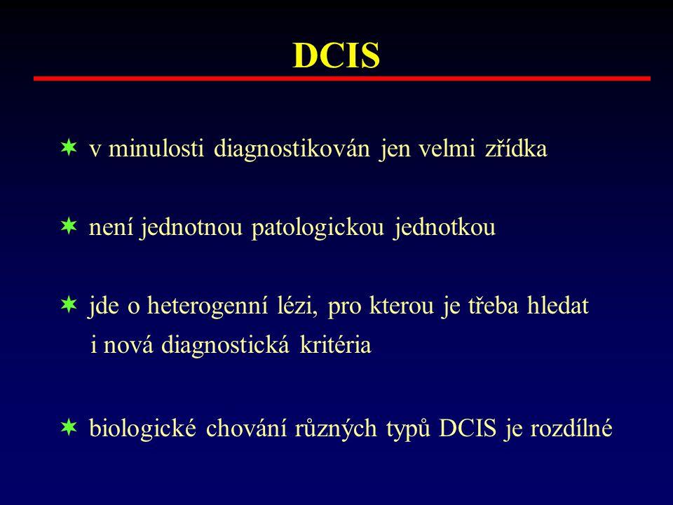 DCIS v minulosti diagnostikován jen velmi zřídka