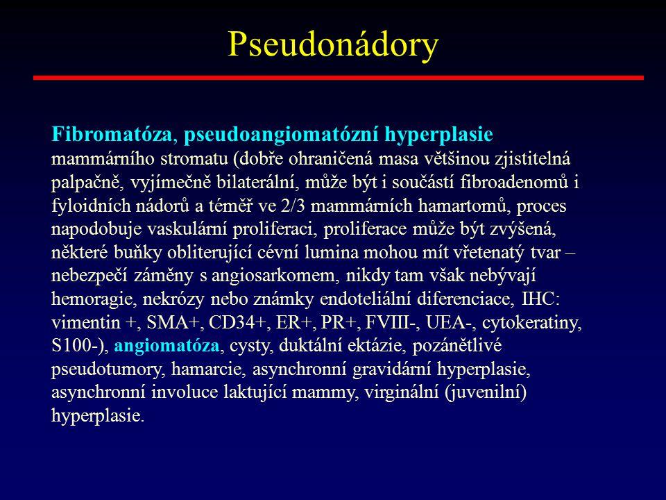 Pseudonádory