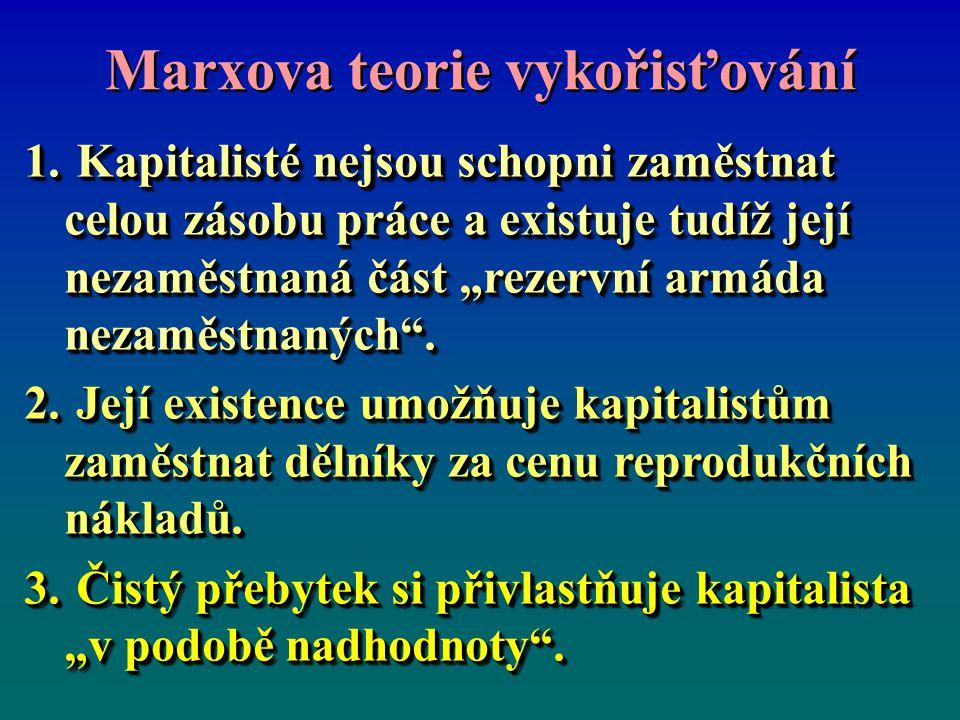 Marxova teorie vykořisťování