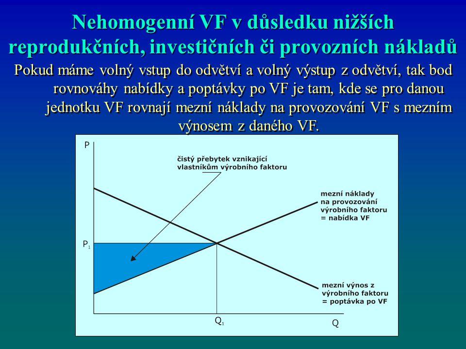 Nehomogenní VF v důsledku nižších reprodukčních, investičních či provozních nákladů