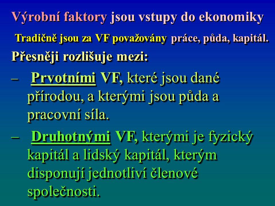 Výrobní faktory jsou vstupy do ekonomiky