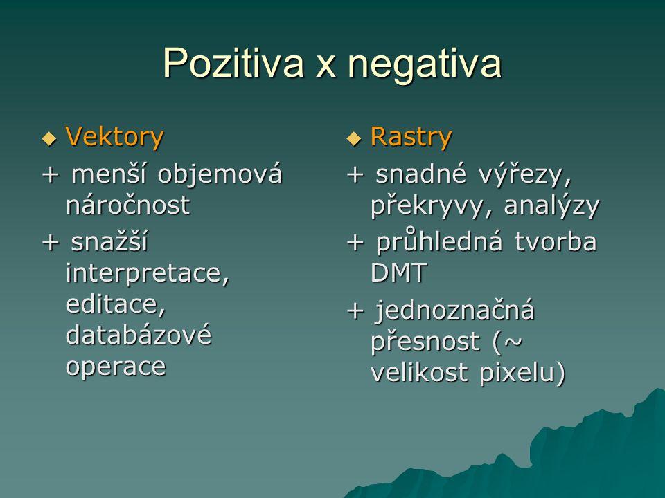 Pozitiva x negativa Vektory + menší objemová náročnost