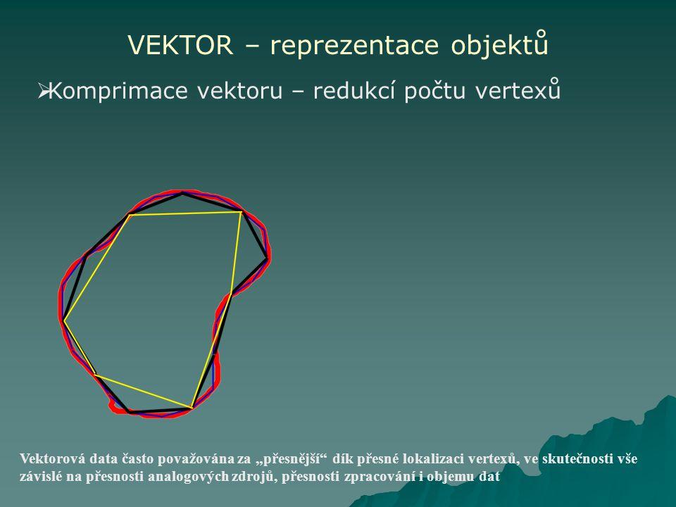 VEKTOR – reprezentace objektů