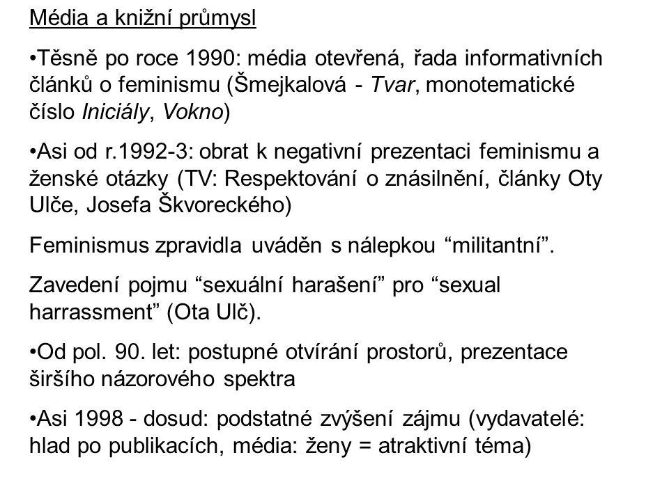 Média a knižní průmysl
