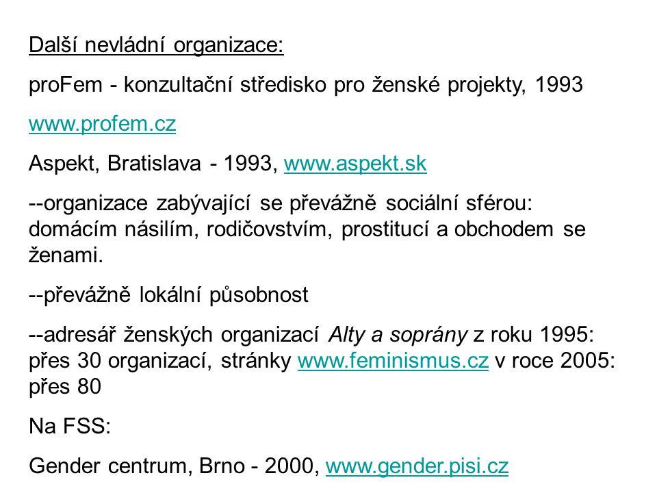 Další nevládní organizace: