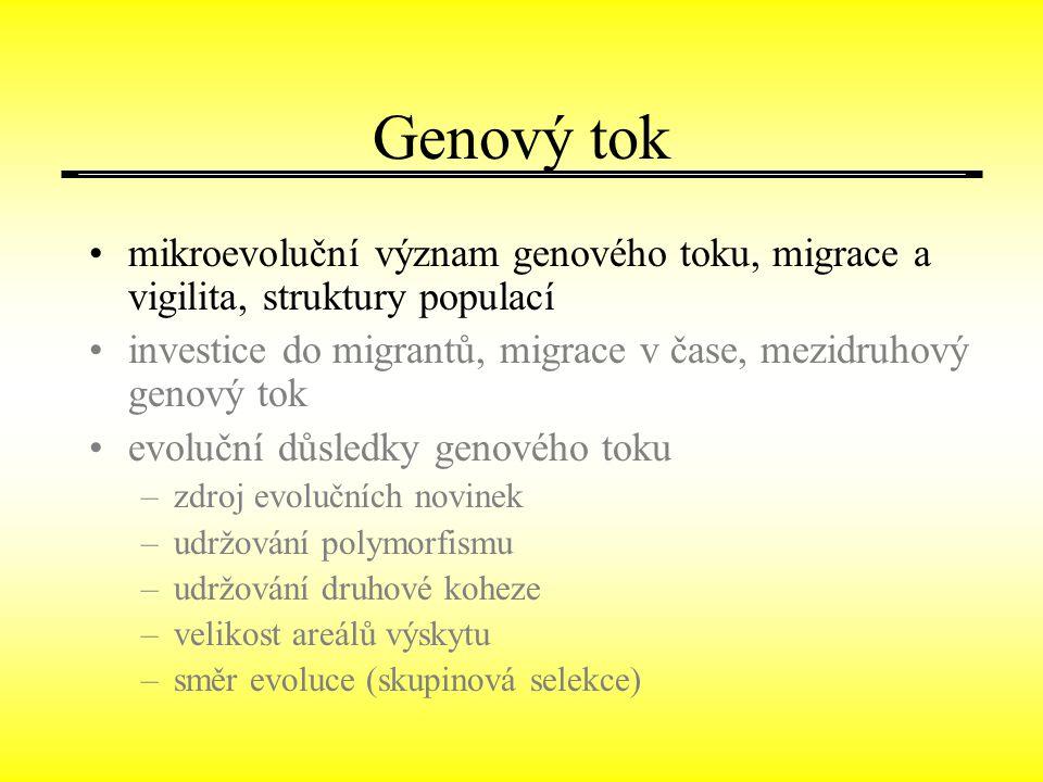 Genový tok mikroevoluční význam genového toku, migrace a vigilita, struktury populací. investice do migrantů, migrace v čase, mezidruhový genový tok.
