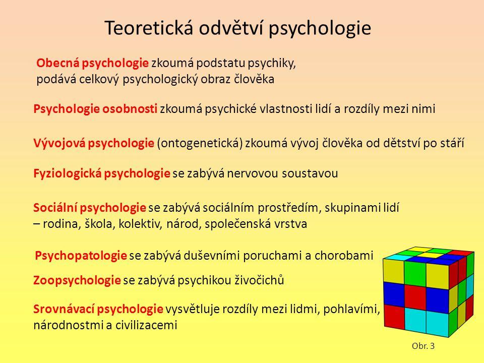 Teoretická odvětví psychologie