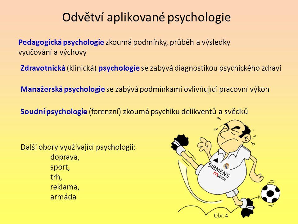 Odvětví aplikované psychologie