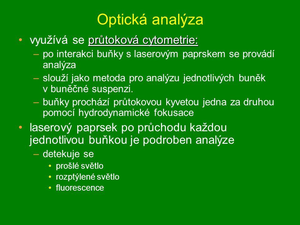 Optická analýza využívá se průtoková cytometrie: