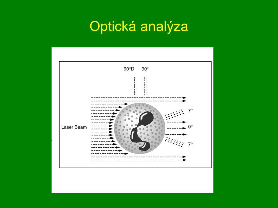 Optická analýza