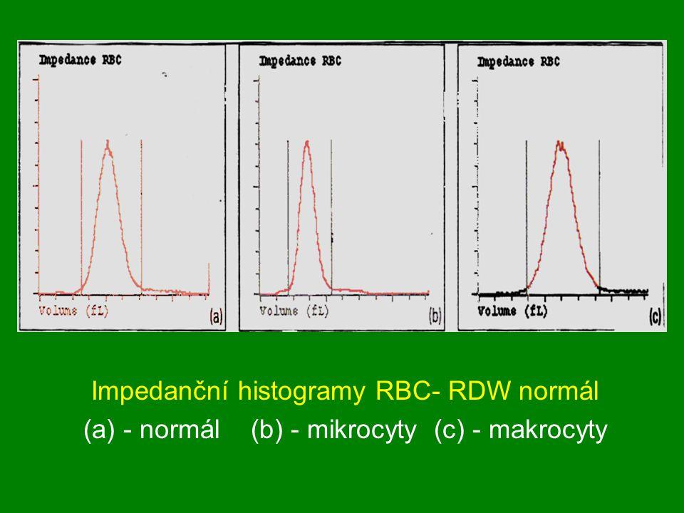 Impedanční histogramy RBC- RDW normál
