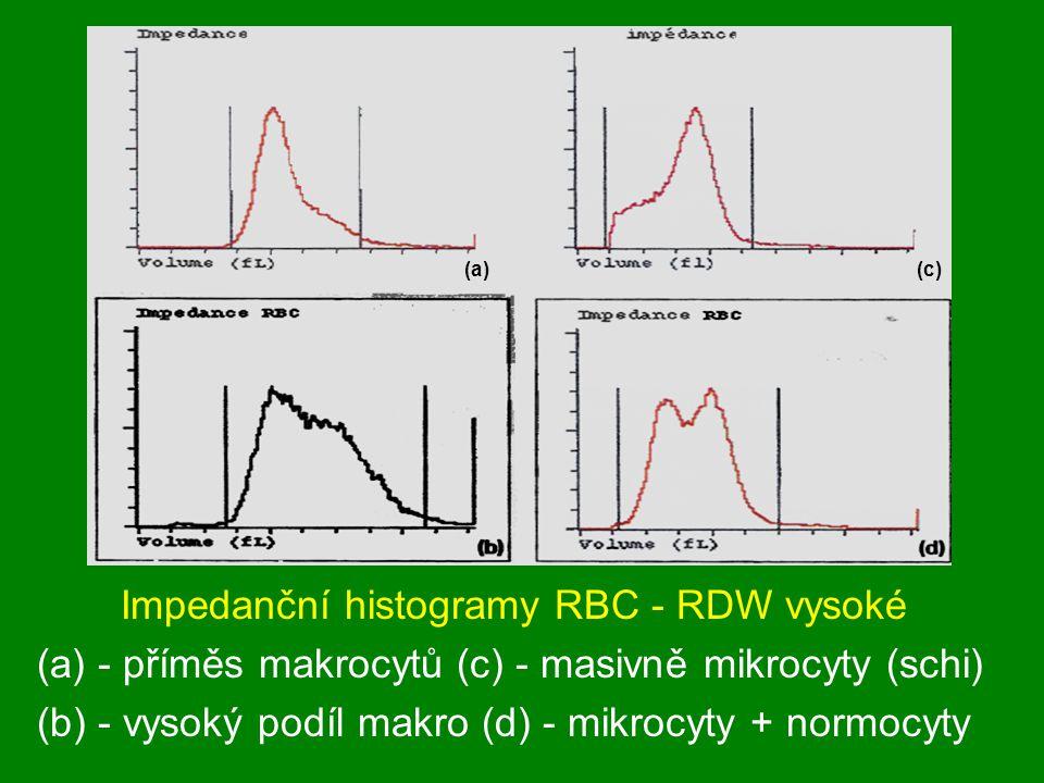 Impedanční histogramy RBC - RDW vysoké