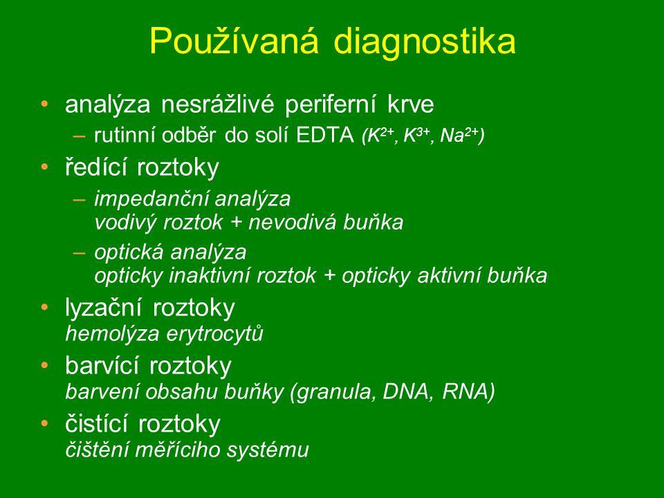 Používaná diagnostika