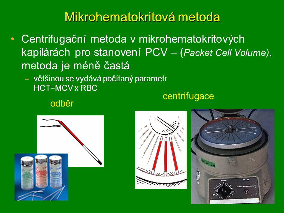 Mikrohematokritová metoda