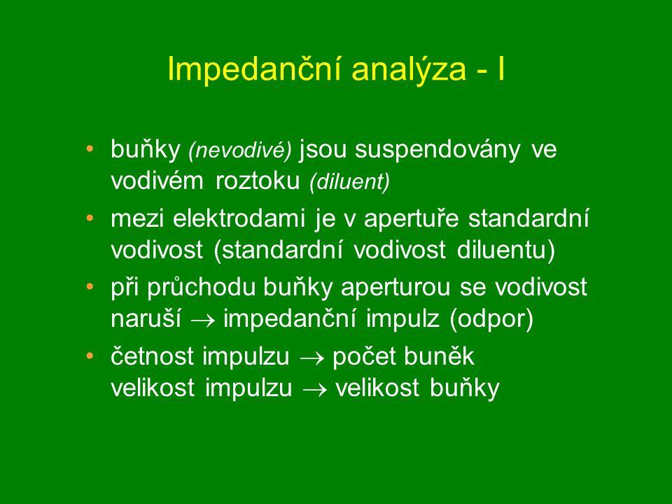 Impedanční analýza - I buňky (nevodivé) jsou suspendovány ve vodivém roztoku (diluent)