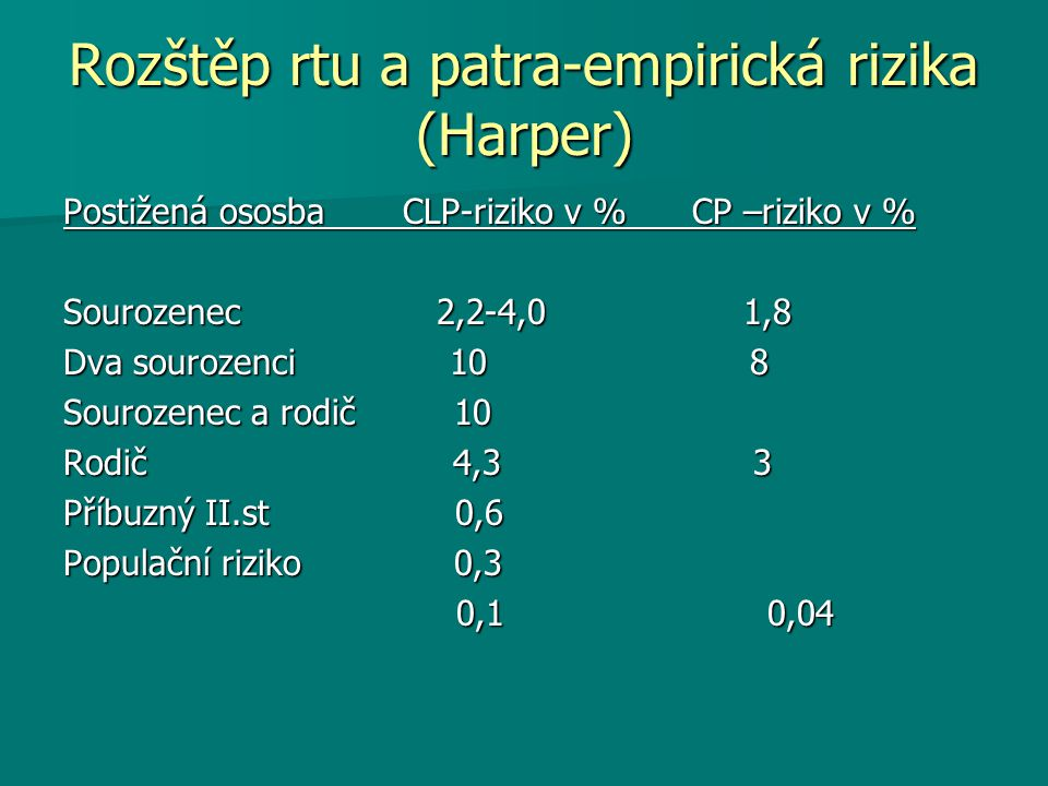 Rozštěp rtu a patra-empirická rizika (Harper)