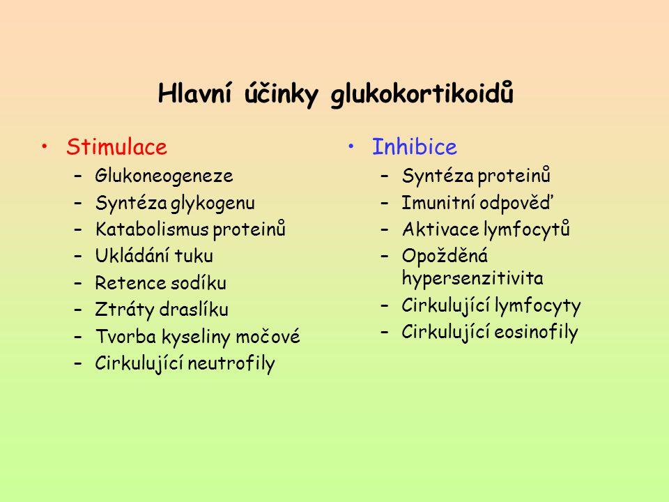 Hlavní účinky glukokortikoidů