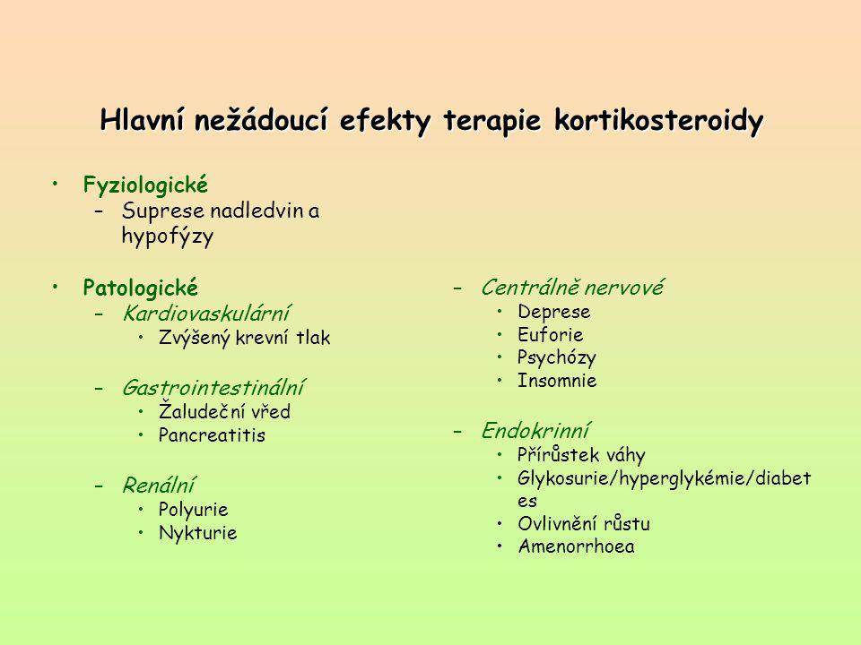 Hlavní nežádoucí efekty terapie kortikosteroidy