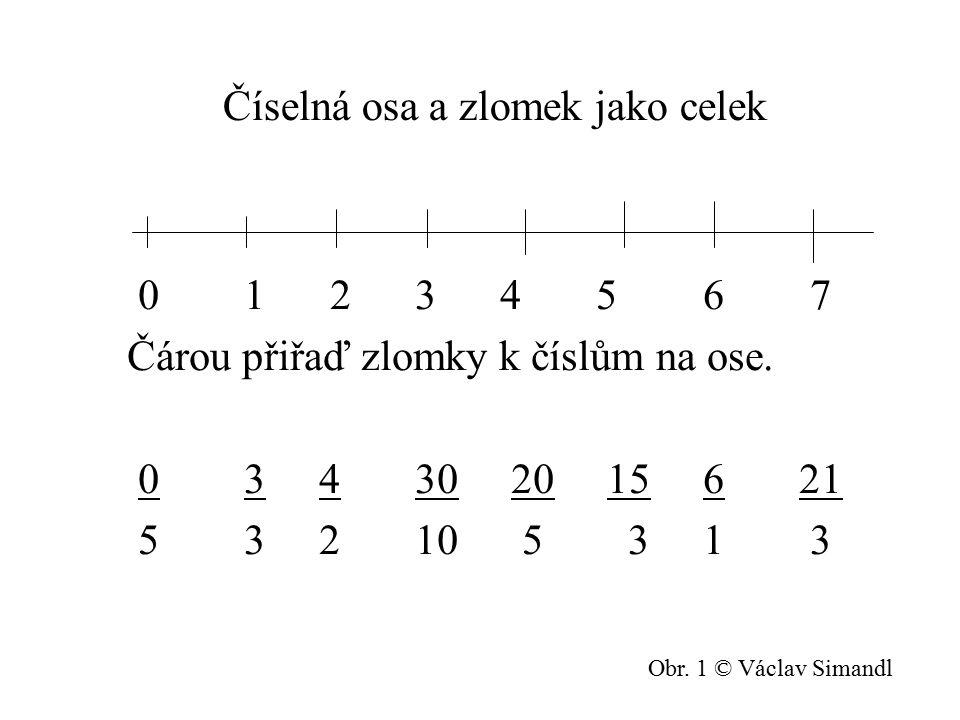 Číselná osa a zlomek jako celek