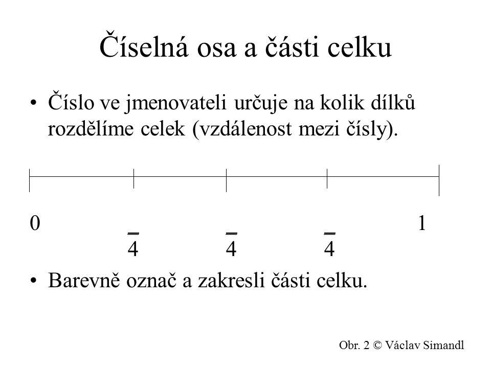 Číselná osa a části celku