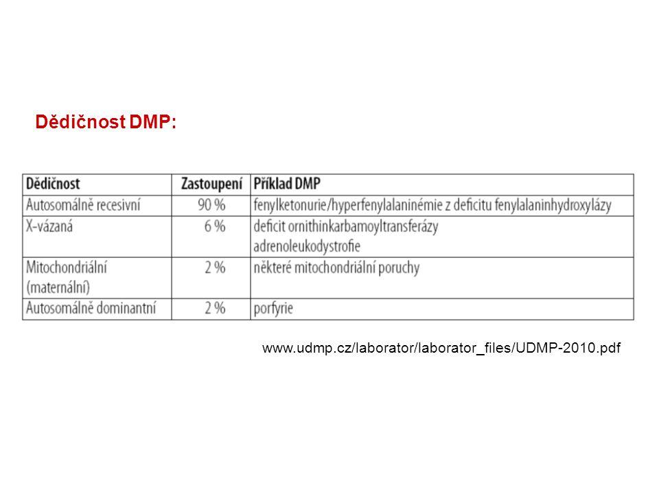 Dědičnost DMP: www.udmp.cz/laborator/laborator_files/UDMP-2010.pdf 4