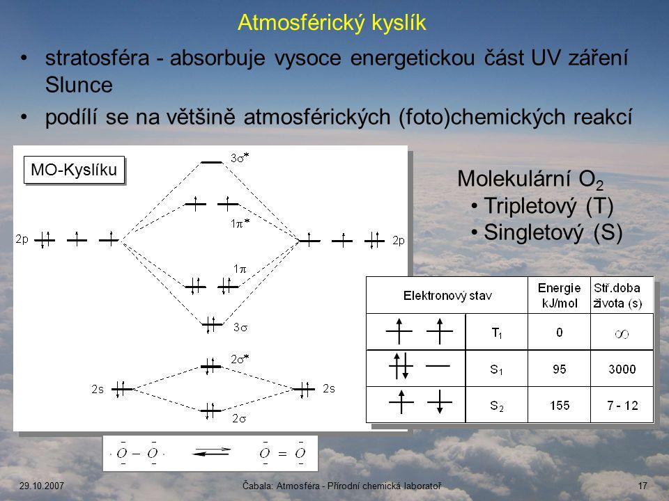 Čabala: Atmosféra - Přírodní chemická laboratoř