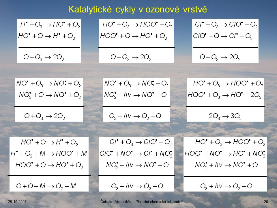 Katalytické cykly v ozonové vrstvě