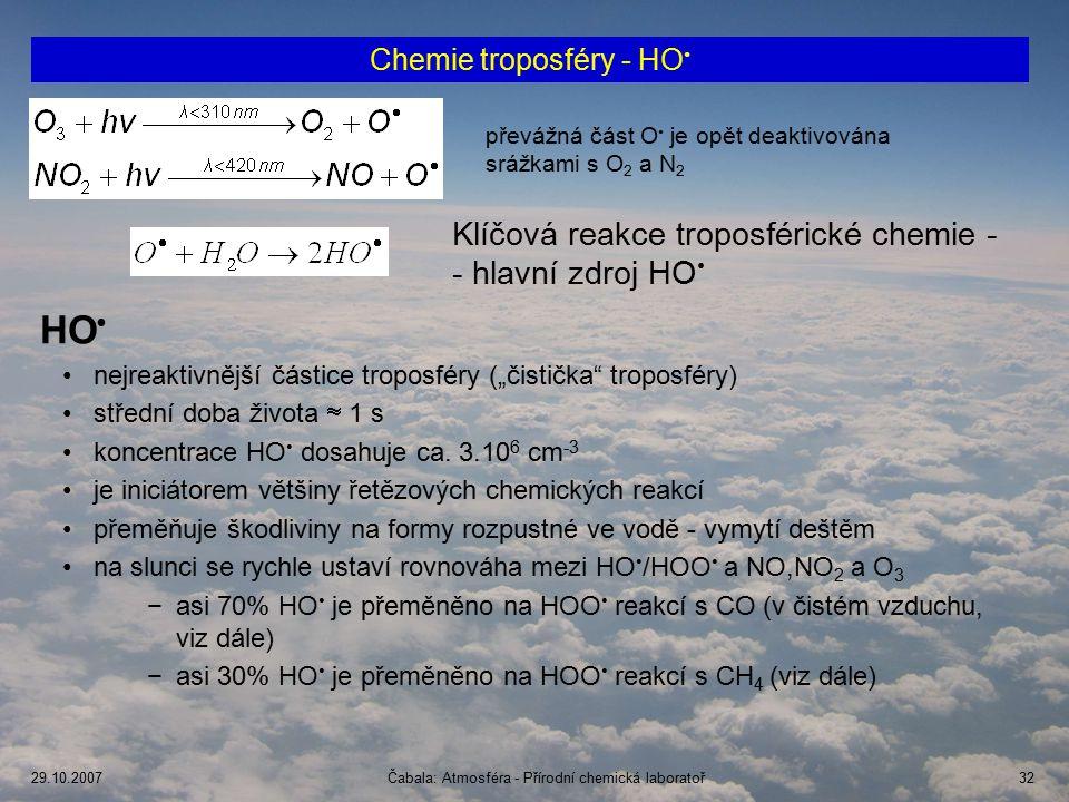 HO• Klíčová reakce troposférické chemie - - hlavní zdroj HO•