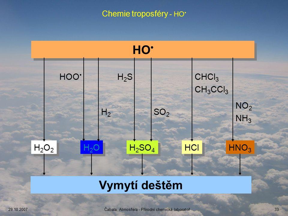 Chemie troposféry - HO•