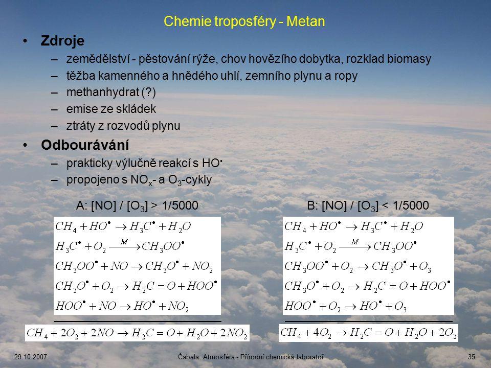 Chemie troposféry - Metan