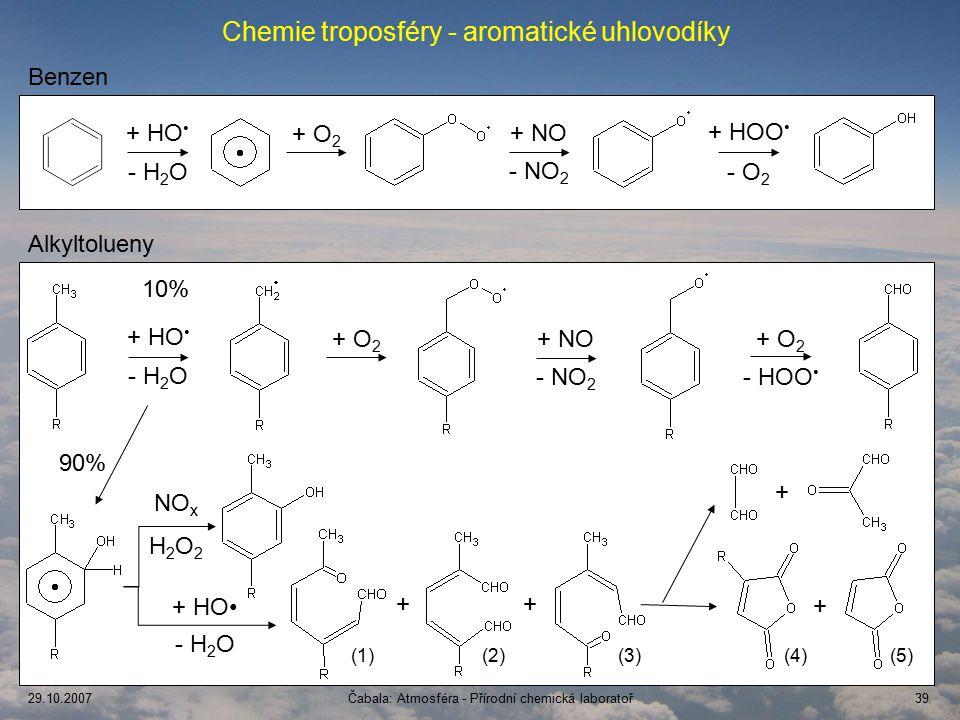 Chemie troposféry - aromatické uhlovodíky