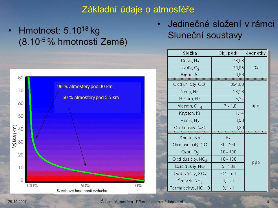 Základní údaje o atmosféře