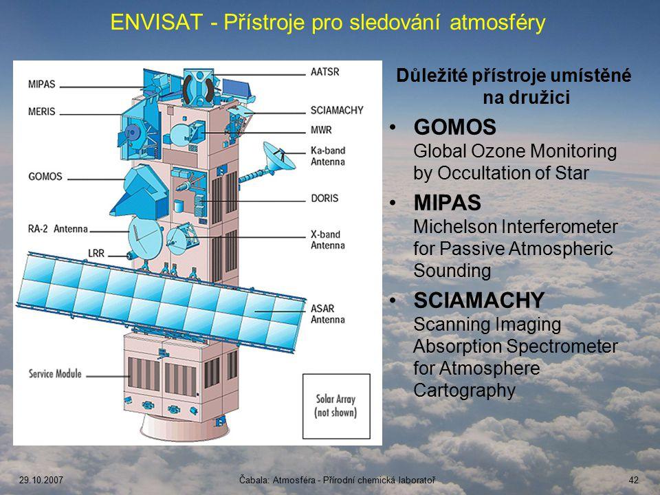 ENVISAT - Přístroje pro sledování atmosféry