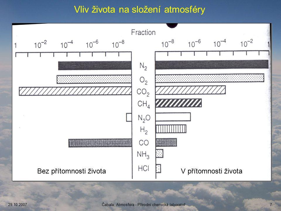 Vliv života na složení atmosféry