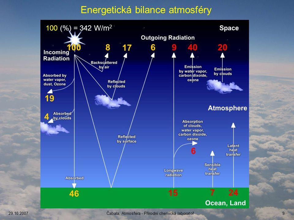 Energetická bilance atmosféry