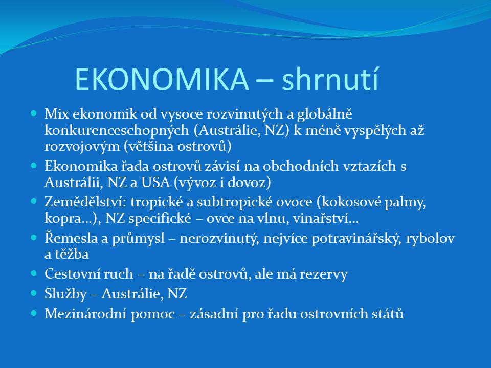 EKONOMIKA – shrnutí