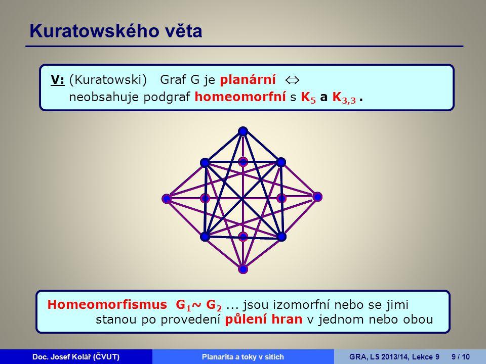 Kuratowského věta V: (Kuratowski) Graf G je planární 