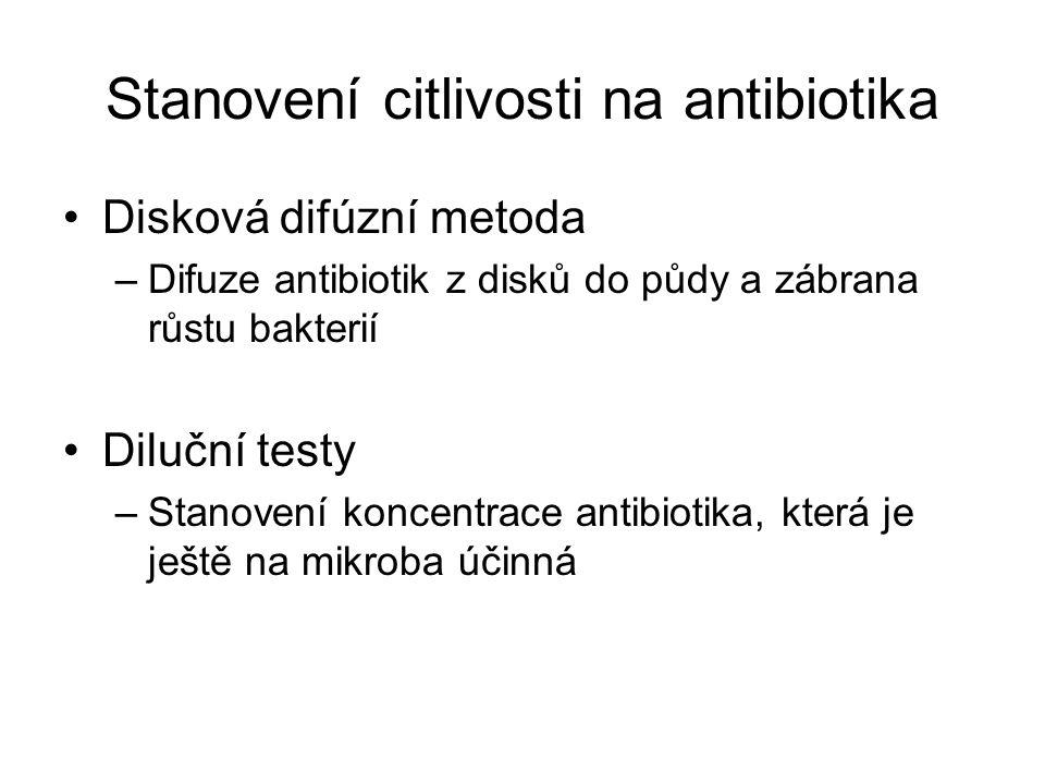 Stanovení citlivosti na antibiotika