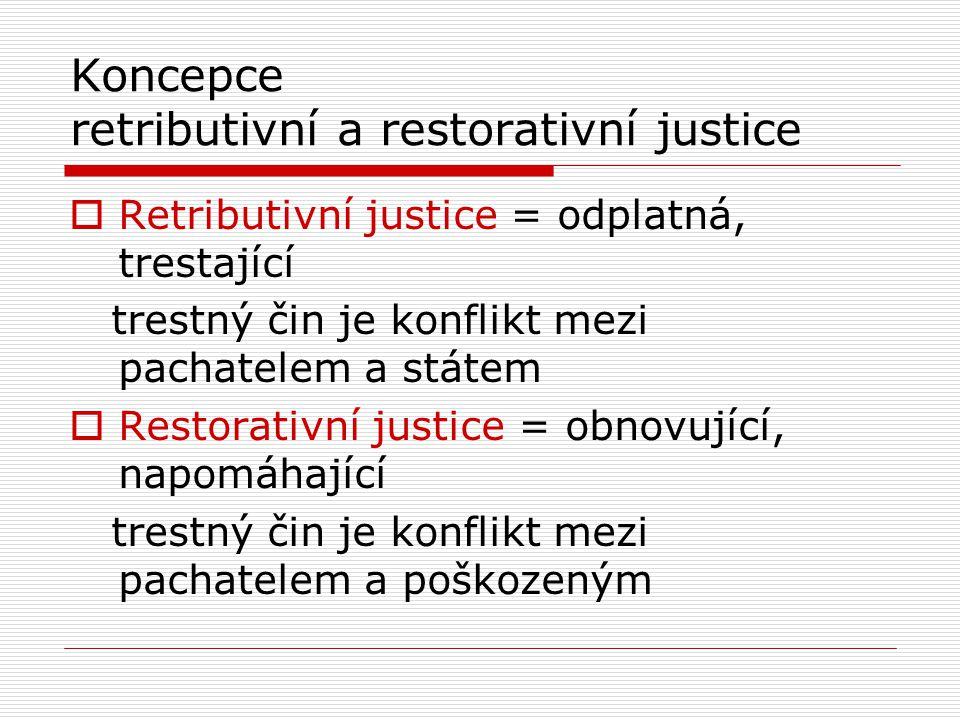 Koncepce retributivní a restorativní justice