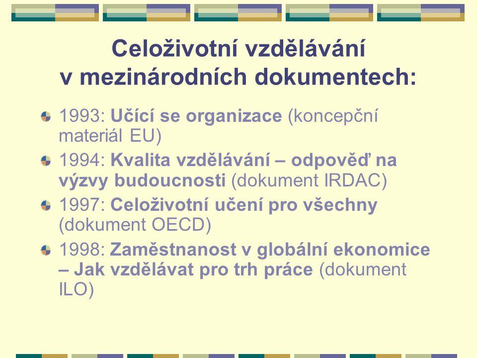 Celoživotní vzdělávání v mezinárodních dokumentech: