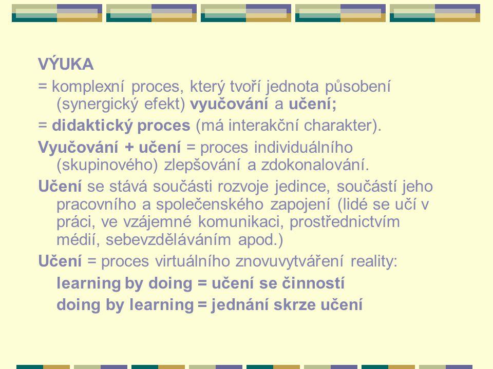 VÝUKA = komplexní proces, který tvoří jednota působení (synergický efekt) vyučování a učení; = didaktický proces (má interakční charakter).
