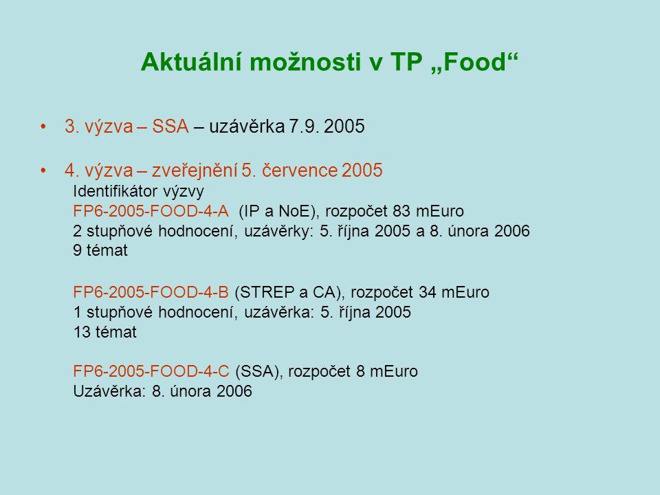 """Aktuální možnosti v TP """"Food"""