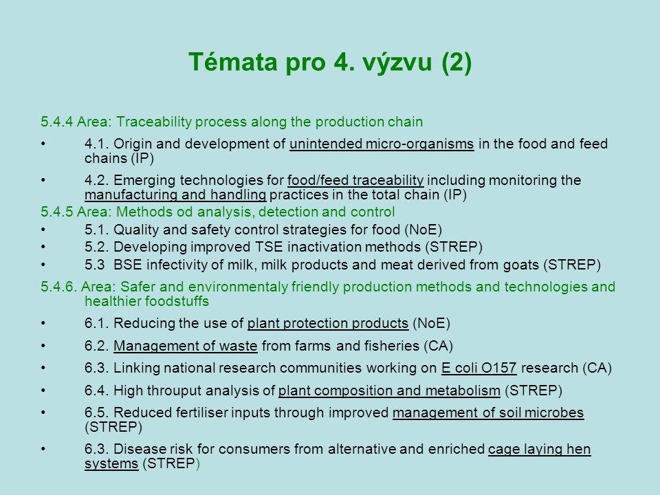 Témata pro 4. výzvu (2) 5.4.4 Area: Traceability process along the production chain.