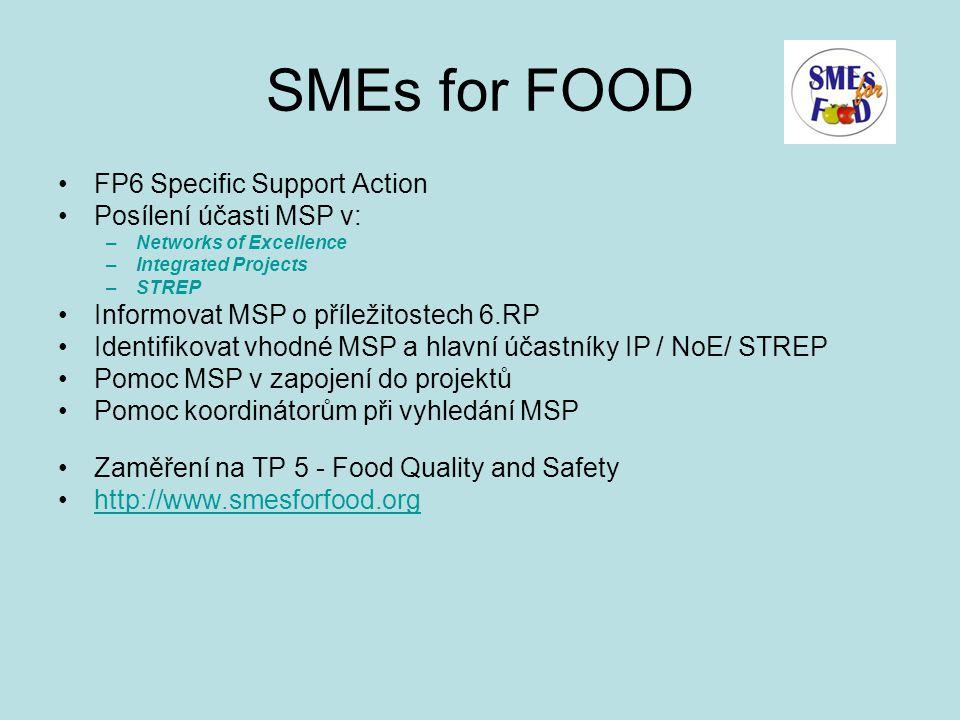 SMEs for FOOD FP6 Specific Support Action Posílení účasti MSP v: