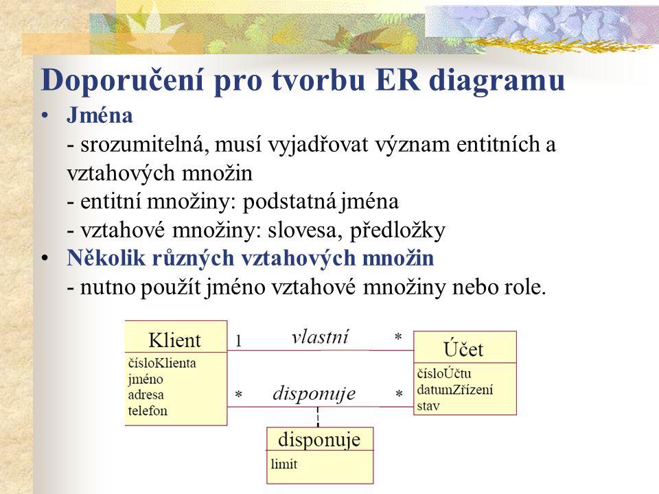 Doporučení pro tvorbu ER diagramu