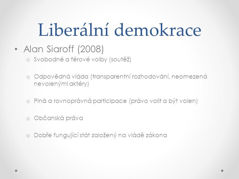 Liberální demokrace Alan Siaroff (2008)