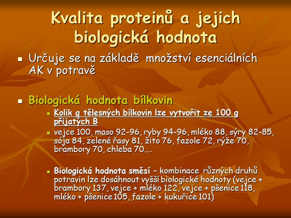 Kvalita proteinů a jejich biologická hodnota
