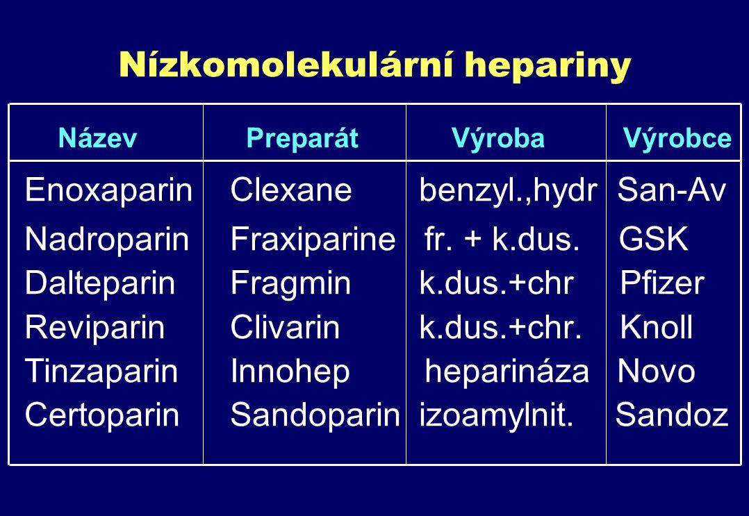 Nízkomolekulární hepariny